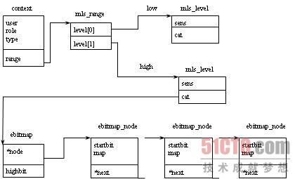 电路 电路图 电子 设计 素材 原理图 420_255