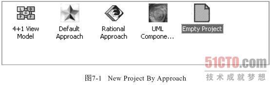 1. 按照前述步骤,绘制其余部分,并完成整张图。 12. 如果您觉得整张图同一底色太过单调,可用鼠标右键点选任一图标,执行【FormatFill Color】挑选别的底色,如图7-36所示。 13. 最后,还可以执行主菜单的【FileExport Diagram】,导出JPG图形文件,如图7-37所示。