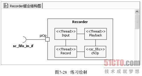 绘制recorder模块的组合结构图