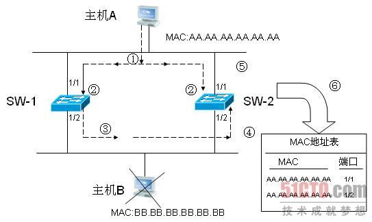 电路 电路图 电子 原理图 543_324