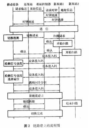 蓝牙rgb控制器电路图