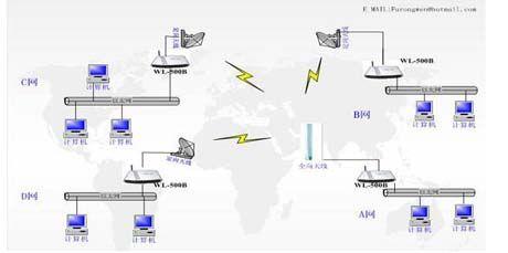 网络频道 方案与案例 解决方案 校园学生宿舍用无线组网方案更加方便