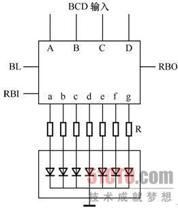 9  74ls48与数码管的连接方式