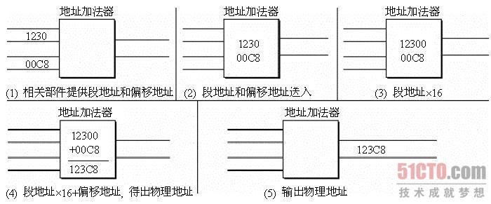 电路 电路图 电子 设计 素材 原理图 700_291