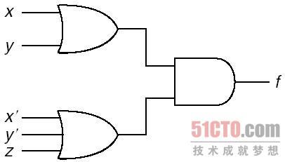 3 用与,或,非门实现的逻辑电路(2)    图2.