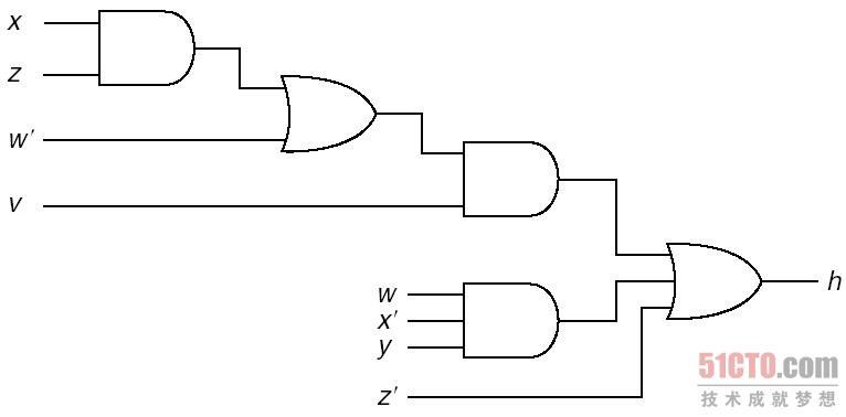 3 用与,或,非门实现的逻辑电路(2)