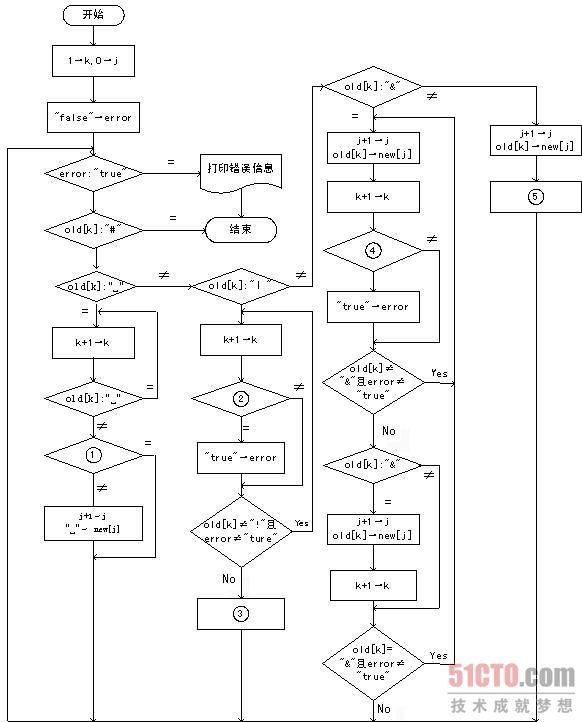 电路图与实物图例题