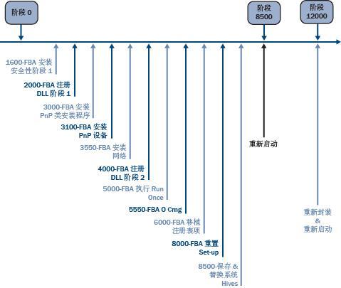 运行关机延时接线图